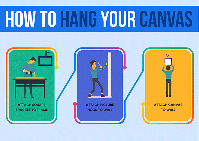How to hang your canvas infographic